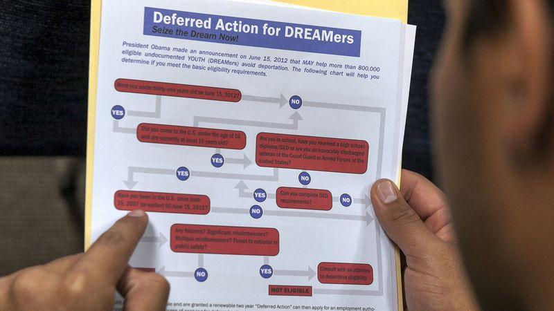 Un Dreamer sostiene una solicitud para renovar su permiso de DACA. La fecha límite del 5 de octubre está en medio del debate. Foto: Tomada de internet.